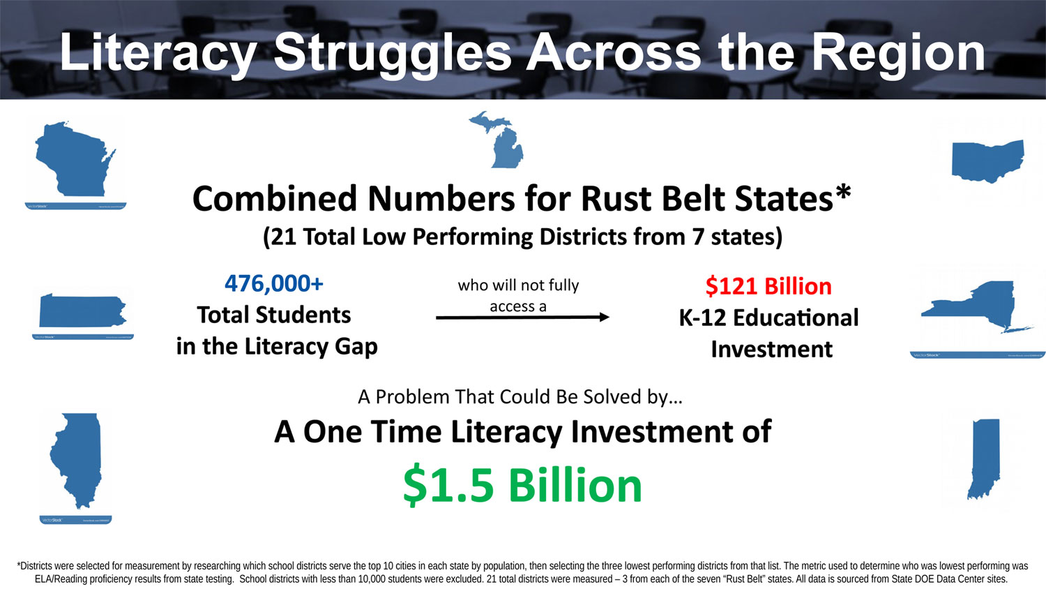 Combined Numbers for Rust Belt States Chart